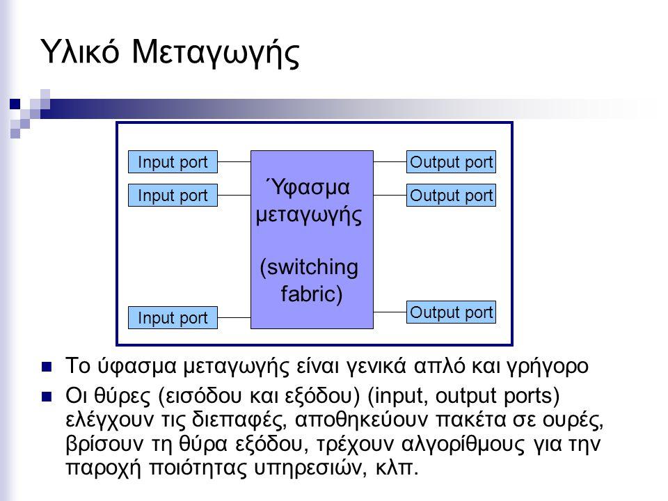Υλικό Μεταγωγής Το ύφασμα μεταγωγής είναι γενικά απλό και γρήγορο Οι θύρες (εισόδου και εξόδου) (input, output ports) ελέγχουν τις διεπαφές, αποθηκεύουν πακέτα σε ουρές, βρίσουν τη θύρα εξόδου, τρέχουν αλγορίθμους για την παροχή ποιότητας υπηρεσιών, κλπ.