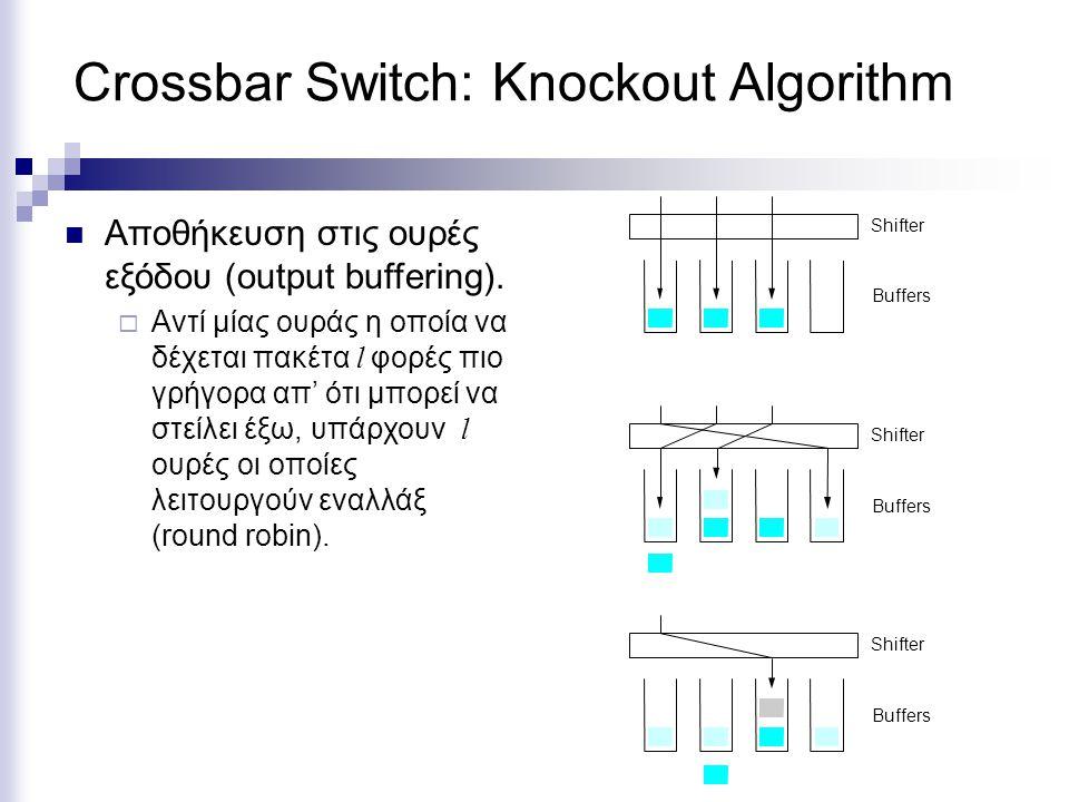 Crossbar Switch: Knockout Algorithm Αποθήκευση στις ουρές εξόδου (output buffering).