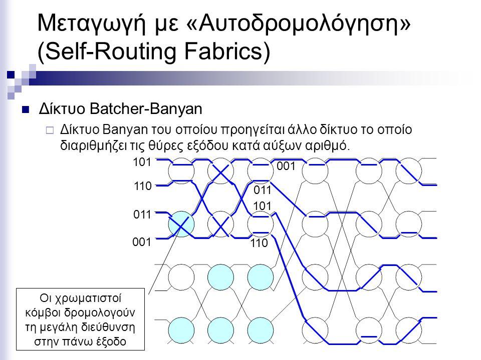 Μεταγωγή με «Αυτοδρομολόγηση» (Self-Routing Fabrics) Δίκτυο Batcher-Banyan  Δίκτυο Banyan του οποίου προηγείται άλλο δίκτυο το οποίο διαριθμήζει τις θύρες εξόδου κατά αύξων αριθμό.