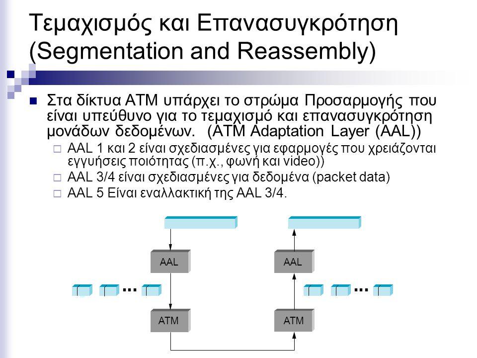 Τεμαχισμός και Επανασυγκρότηση (Segmentation and Reassembly) Στα δίκτυα ATM υπάρχει το στρώμα Προσαρμογής που είναι υπεύθυνο για το τεμαχισμό και επανασυγκρότηση μονάδων δεδομένων.