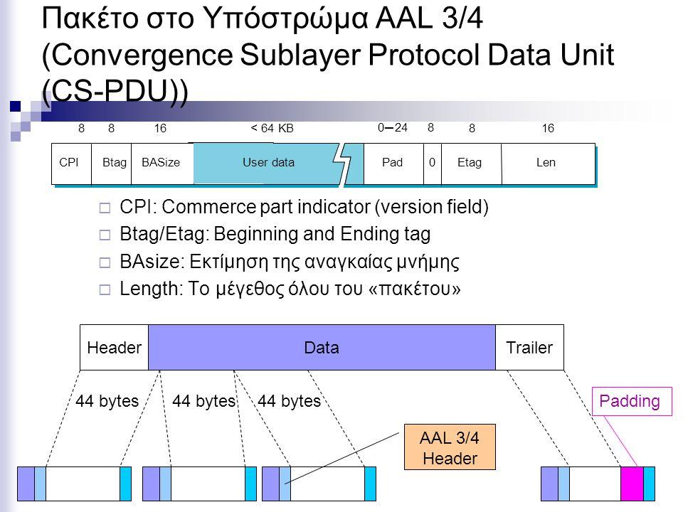 Πακέτο στο Υπόστρώμα AAL 3/4 (Convergence Sublayer Protocol Data Unit (CS-PDU))  CPI: Commerce part indicator (version field)  Btag/Etag: Beginning and Ending tag  BAsize: Εκτίμηση της αναγκαίας μνήμης  Length: Το μέγεθος όλου του «πακέτου» CPIBtagBASizePad0EtagLen 816 0─248 816< 64 KB8 User data DataHeaderTrailer 44 bytes Padding AAL 3/4 Header