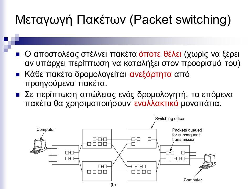 Μεταγωγή Πακέτων (Packet switching) Ο αποστολέας στέλνει πακέτα όποτε θέλει (χωρίς να ξέρει αν υπάρχει περίπτωση να καταλήξει στον προορισμό του) Κάθε πακέτο δρομολογείται ανεξάρτητα από προηγούμενα πακέτα.