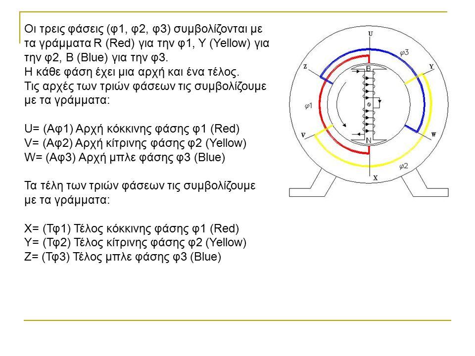 Οι τρεις φάσεις (φ1, φ2, φ3) συμβολίζονται με τα γράμματα R (Red) για την φ1, Y (Yellow) για την φ2, B (Blue) για την φ3. Η κάθε φάση έχει μια αρχή κα