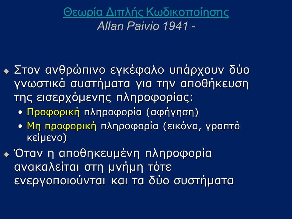Θεωρία Διπλής Κωδικοποίησης Θεωρία Διπλής Κωδικοποίησης Allan Paivio 1941 -  Στον ανθρώπινο εγκέφαλο υπάρχουν δύο γνωστικά συστήματα για την αποθήκευση της εισερχόμενης πληροφορίας: Προφορική πληροφορία (αφήγηση)Προφορική πληροφορία (αφήγηση) Μη προφορική πληροφορία (εικόνα, γραπτό κείμενο)Μη προφορική πληροφορία (εικόνα, γραπτό κείμενο)  Όταν η αποθηκευμένη πληροφορία ανακαλείται στη μνήμη τότε ενεργοποιούνται και τα δύο συστήματα