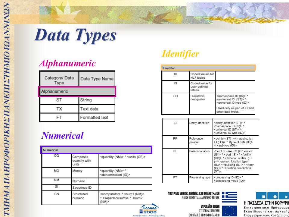 Data Types Alphanumeric Numerical Identifier ΤΜΗΜΑ ΠΛΗΡΟΦΟΡΙΚΗΣ ΠΑΝΕΠΙΣΤΗΜΙΟ ΙΩΑΝΝΙΝΩΝ