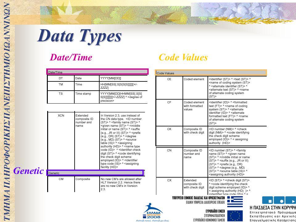 Data Types Date/TimeCode Values Genetic ΤΜΗΜΑ ΠΛΗΡΟΦΟΡΙΚΗΣ ΠΑΝΕΠΙΣΤΗΜΙΟ ΙΩΑΝΝΙΝΩΝ