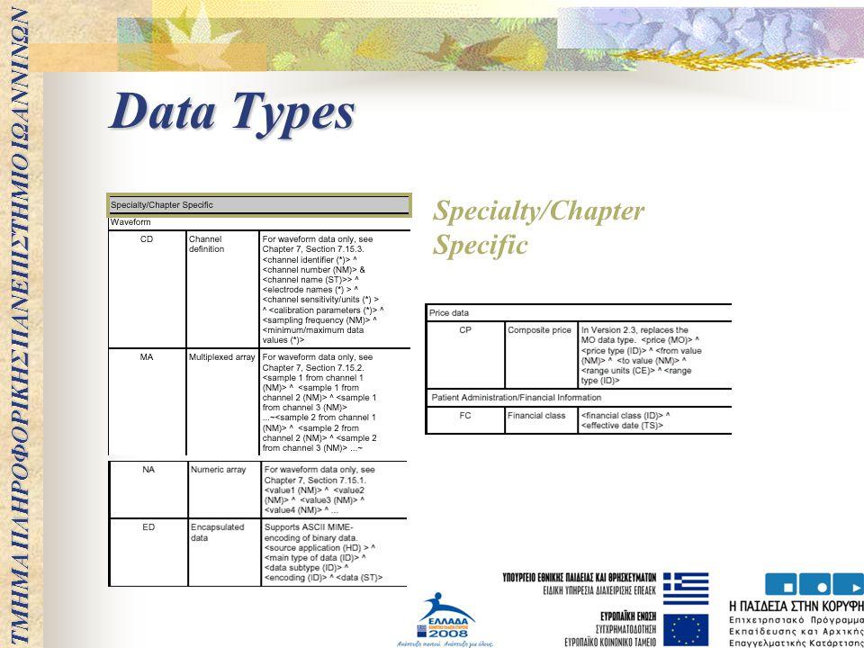 Data Types Specialty/Chapter Specific ΤΜΗΜΑ ΠΛΗΡΟΦΟΡΙΚΗΣ ΠΑΝΕΠΙΣΤΗΜΙΟ ΙΩΑΝΝΙΝΩΝ