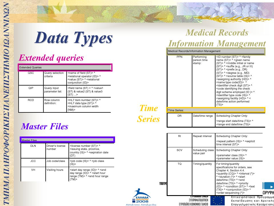 Data Types Extended queries Master Files Medical Records Information Management Time Series ΤΜΗΜΑ ΠΛΗΡΟΦΟΡΙΚΗΣ ΠΑΝΕΠΙΣΤΗΜΙΟ ΙΩΑΝΝΙΝΩΝ