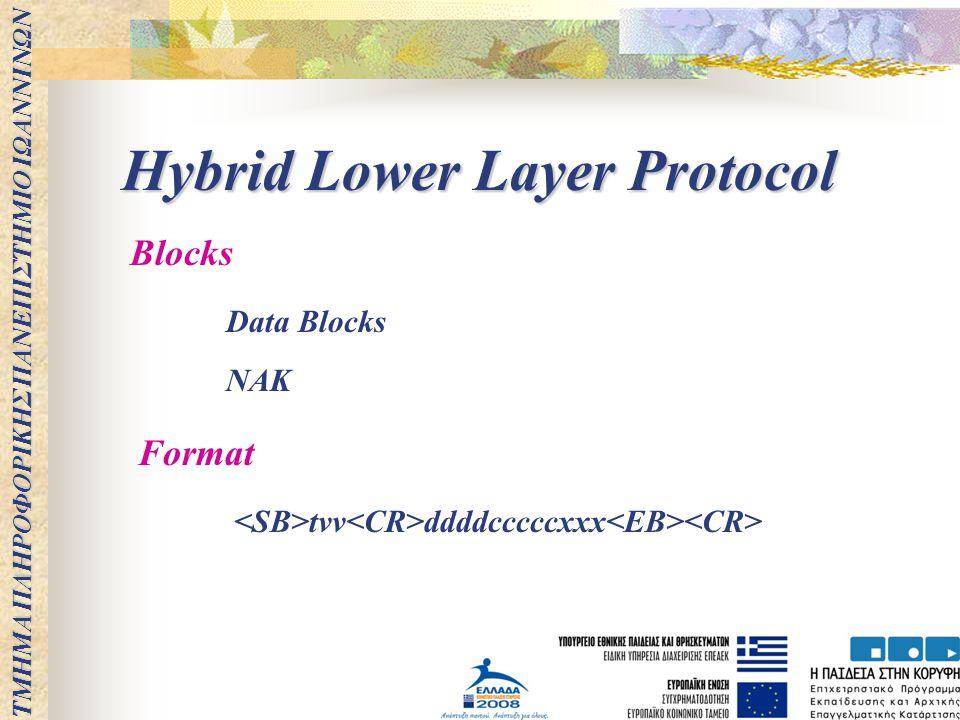 Hybrid Lower Layer Protocol Blocks Data Blocks NAK Format tvv ddddcccccxxx ΤΜΗΜΑ ΠΛΗΡΟΦΟΡΙΚΗΣ ΠΑΝΕΠΙΣΤΗΜΙΟ ΙΩΑΝΝΙΝΩΝ