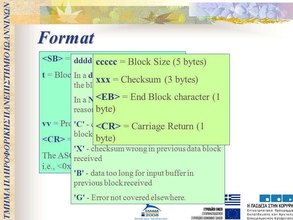 = Start Block character (1 byte) t = Block Type (1 byte) 'D' = data block 'N' = NAK block vv = Protocol ID (2 bytes) version = Carriage Return (1 byte