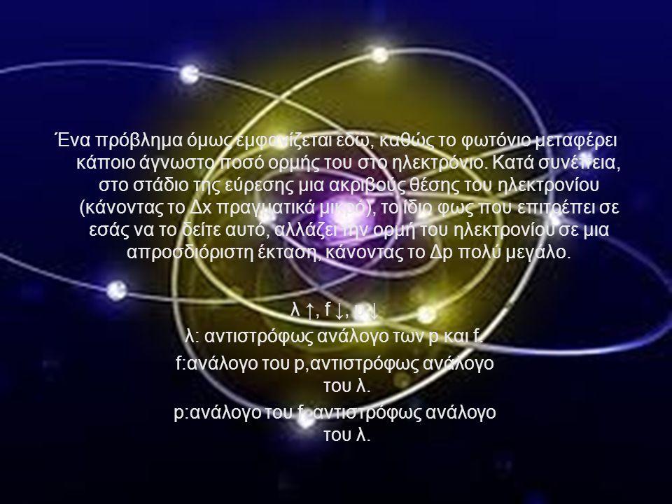 Ένα πρόβλημα όμως εμφανίζεται εδώ, καθώς το φωτόνιο μεταφέρει κάποιο άγνωστο ποσό ορμής του στο ηλεκτρόνιο. Κατά συνέπεια, στο στάδιο της εύρεσης μια