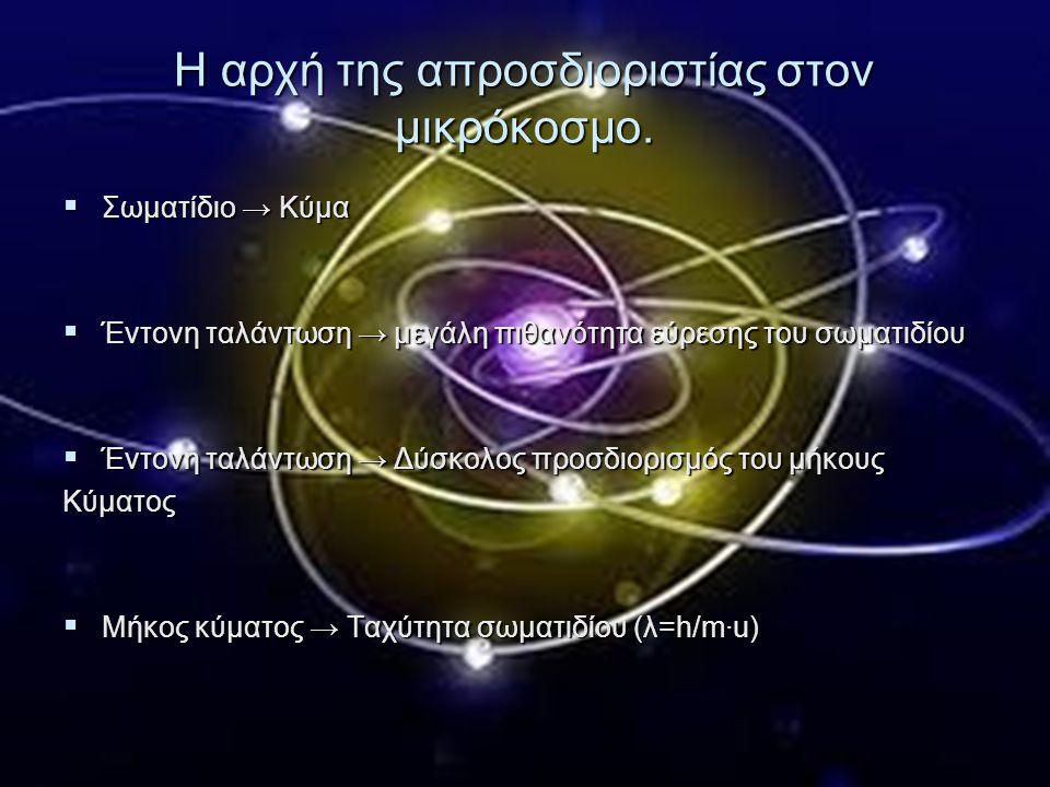 Η αρχή της απροσδιοριστίας στον μικρόκοσμο.  Σωματίδιο → Κύμα  Έντονη ταλάντωση → μεγάλη πιθανότητα εύρεσης του σωματιδίου  Έντονη ταλάντωση → Δύσκ