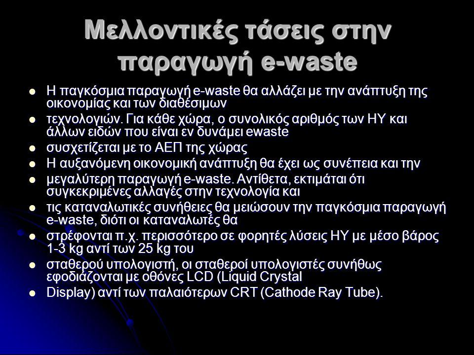 Δυνητικά περιβαλλοντικά προβλήματα συνδεδεμένα με τα e-waste Δυνητικά περιβαλλοντικά προβλήματα συνδεδεμένα με τα e-waste Η χημική σύνθεση των e-waste εξαρτάται από το είδος και την ηλικία του απορριπτόμενου Η χημική σύνθεση των e-waste εξαρτάται από το είδος και την ηλικία του απορριπτόμενου ηλεκτρονικού αντικειμένου.