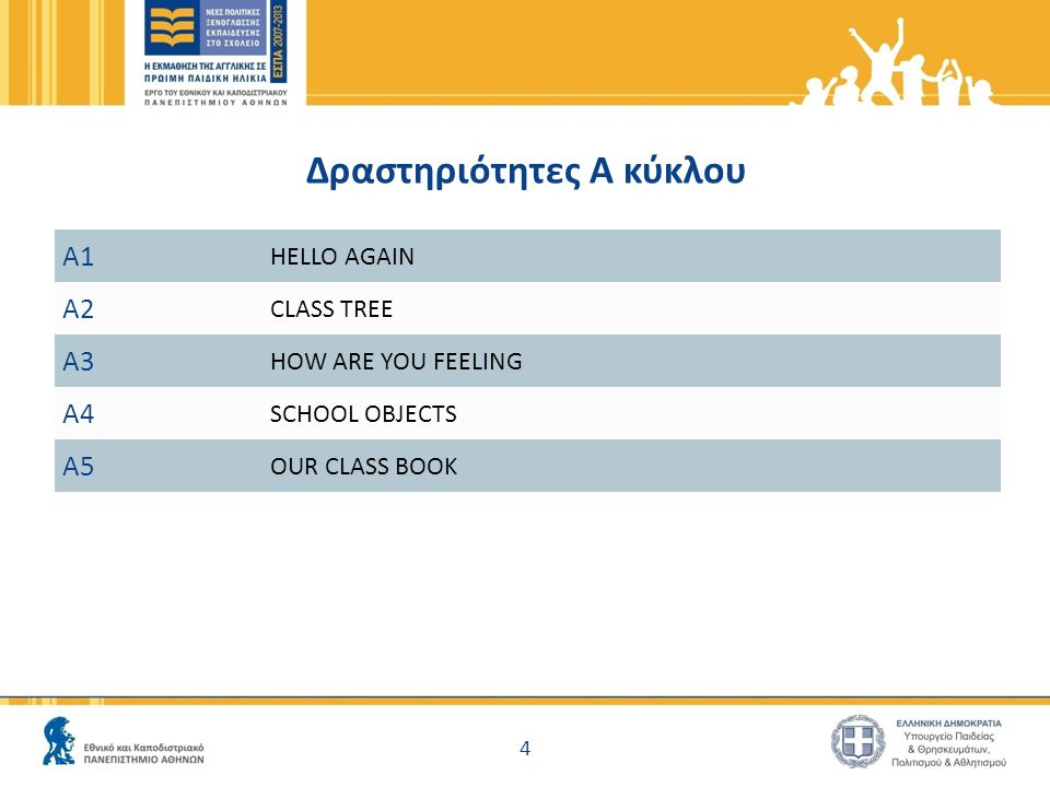 Δραστηριότητες Α κύκλου Α1 HELLO AGAIN A2 CLASS TREE A3 HOW ARE YOU FEELING A4 SCHOOL OBJECTS Α5 OUR CLASS BOOK 4