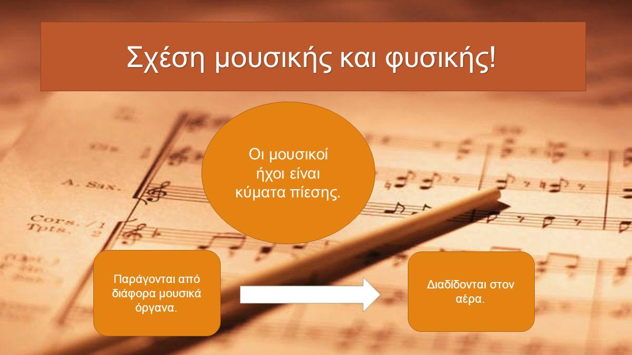 Σχέση μουσικής και φυσικής! Σχέση μουσικής και φυσικής! Διαδίδονται στον αέρα. Παράγονται από διάφορα μουσικά όργανα. Οι μουσικοί ήχοι είναι κύματα πί