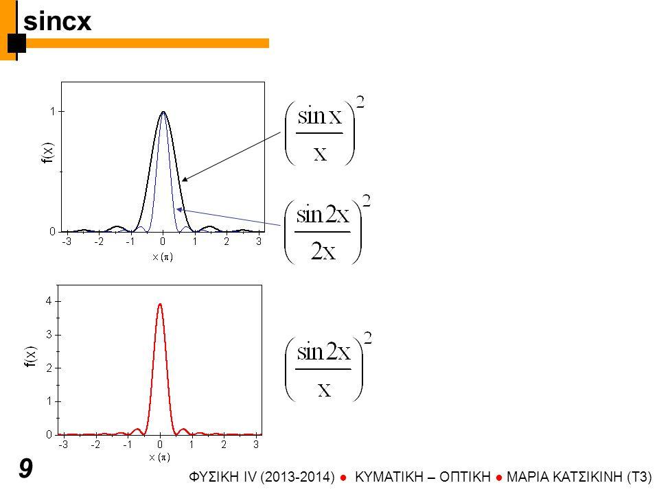 sincx 9 ΦΥΣΙΚΗ IV (2013-2014) ● KYMATIKH – OΠTIKH ● ΜΑΡΙΑ ΚΑΤΣΙΚΙΝΗ (T3)