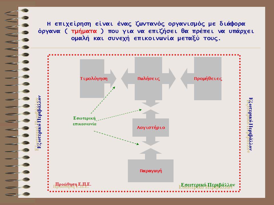 Η επιχείρηση είναι ένας ζωντανός οργανισμός με διάφορα όργανα ( τμήματα ) που για να επιζήσει θα πρέπει να υπάρχει ομαλή και συνεχή επικοινωνία μεταξύ