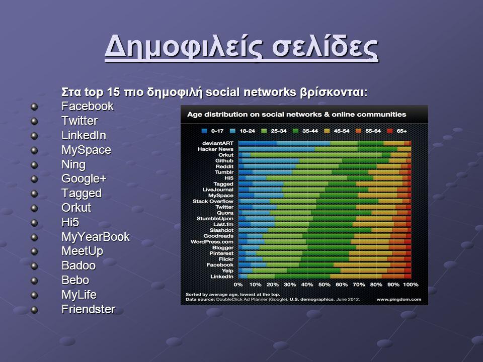 Πόσο δημοφιλές είναι αυτό το Facebook; Ο αστρονομικός σχεδόν αριθμός των 132,1 εκατομμυρίων ενεργών χρηστών τα λέει όλα.