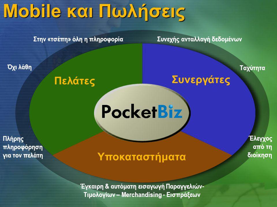 Πλήρης πληροφόρηση για τον πελάτη Στην «τσέπη» όλη η πληροφορίαΣυνεχής ανταλλαγή δεδομένων Υποκαταστήματα Πελάτες Συνεργάτες Mobile και Πωλήσεις Έγκαι