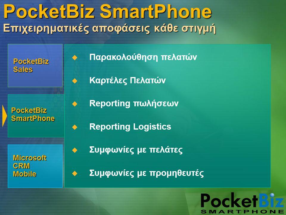 Microsoft CRM Mobile PocketBiz Server Microsoft CRM GPRS / RAS ERP (Navision) PocketBiz Administration
