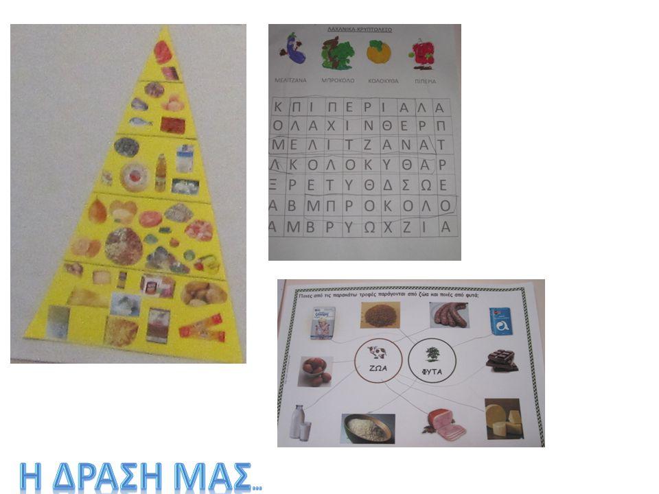 3) ομαδικά φύλλα εργασίας 4) εκμάθηση τραγουδιών σχετικά με τα φρούτα (αχλάδια, πορτοκάλια) 5) ανάγνωση παιδικών βιβλίων σχετικών με τη διατροφή: ( Ο ωραίος Δαρείος , Οι φαταούλες , Σωστή διατροφή - καλή υγεία , Όλα μην τα τρως, γιατί θα γίνεις παχουλός , Παραμύθι, μυθι, μυθι…το κουκί και το ρεβίθι , 5 σωματοφύλακες κλεισμένοι στο ψυγείο , Παραμύθια να τα φας στο πιάτο .