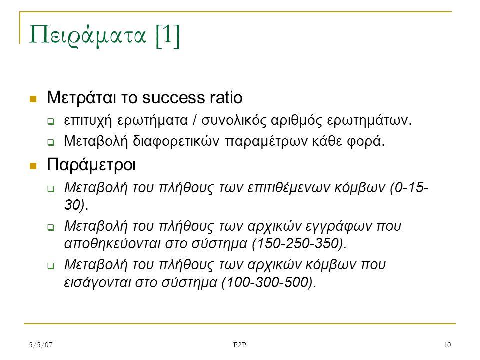 5/5/07 P2P 10 Πειράματα [1] Μετράται το success ratio  επιτυχή ερωτήματα / συνολικός αριθμός ερωτημάτων.
