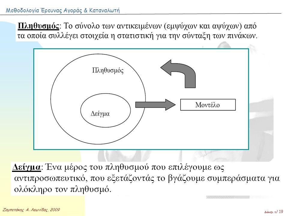 Μεθοδολογία Έρευνας Αγοράς & Καταναλωτή Ζαμπετάκης Α. Λεωνίδας, 2009 Διάλεξη 1 / 19
