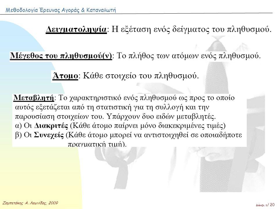 Μεθοδολογία Έρευνας Αγοράς & Καταναλωτή Ζαμπετάκης Α. Λεωνίδας, 2009 Διάλεξη 1 / 20