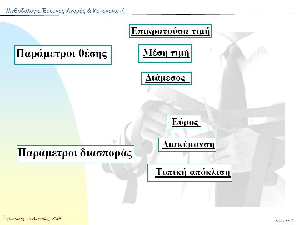Μεθοδολογία Έρευνας Αγοράς & Καταναλωτή Ζαμπετάκης Α. Λεωνίδας, 2009 Διάλεξη 1 / 21