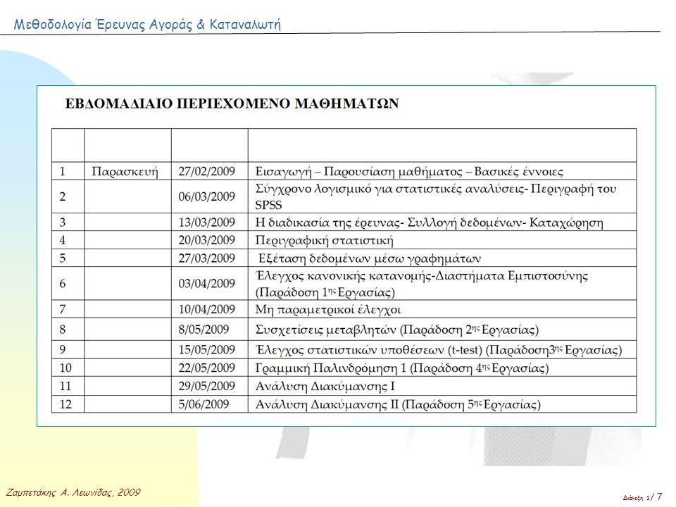 Μεθοδολογία Έρευνας Αγοράς & Καταναλωτή Ζαμπετάκης Α. Λεωνίδας, 2009 Διάλεξη 1 / 7