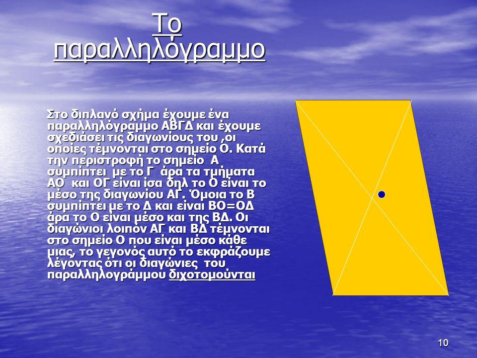 10 Το παραλληλόγραμμο Το παραλληλόγραμμο Στο διπλανό σχήμα έχουμε ένα παραλληλόγραμμο ΑΒΓΔ και έχουμε σχεδιάσει τις διαγωνίους του,οι οποίες τέμνονται