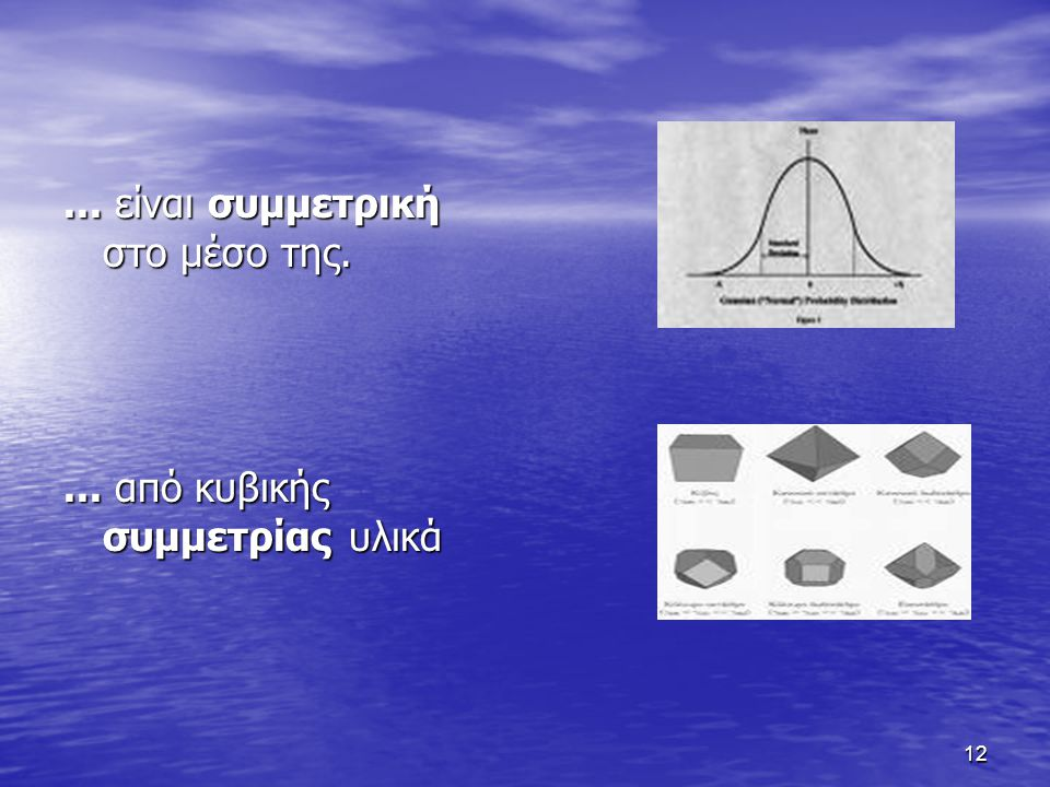 12... είναι συμμετρική στο μέσο της.... από κυβικής συμμετρίας υλικά