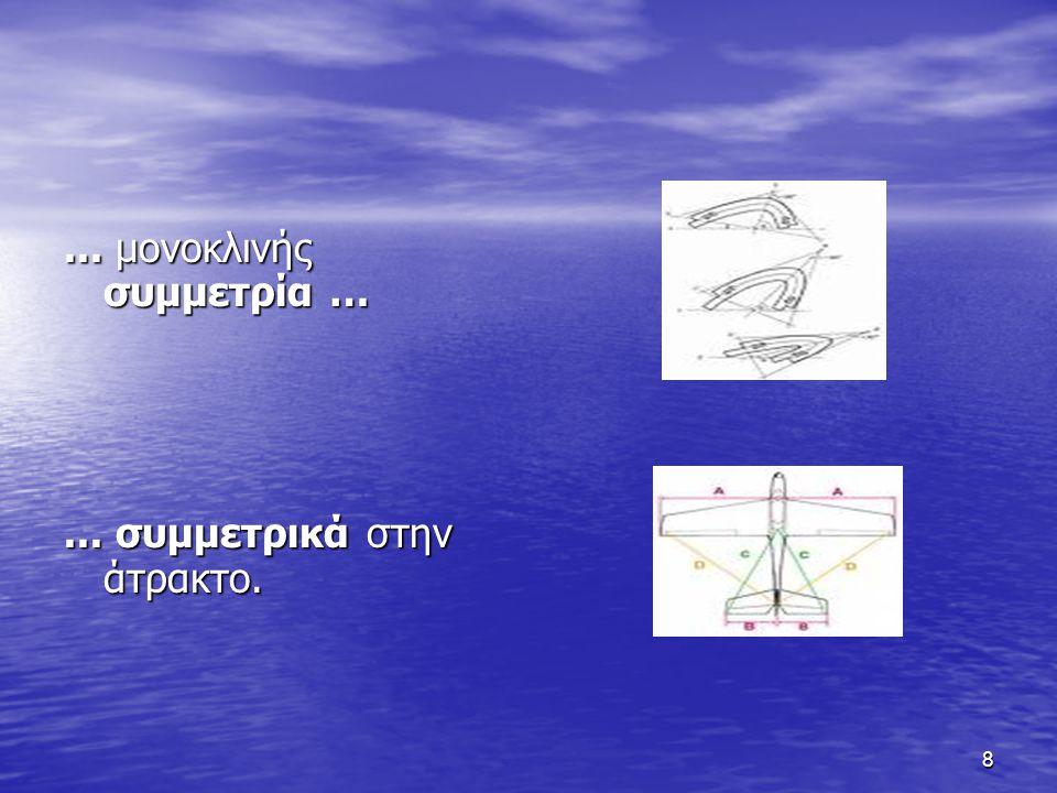 8... μονοκλινής συμμετρία …... συμμετρικά στην άτρακτο.