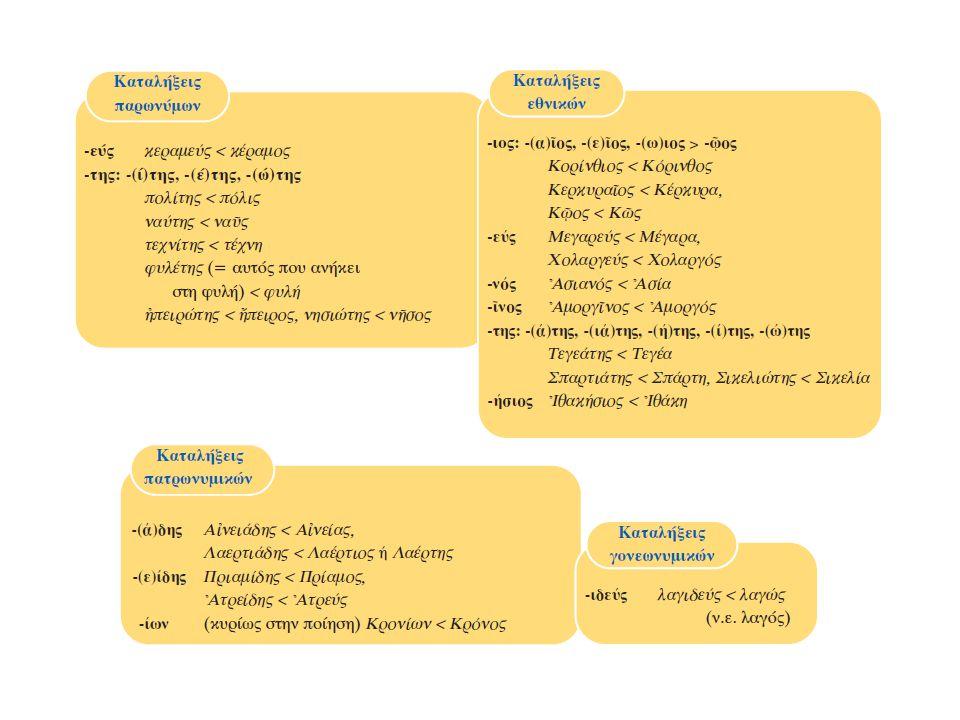 Ἐρέτρια γράμμα ἀετός Κρόνος Μῆλος πρέσβυς Μυτιλήνη Ἐρετριεύς γραμματεύς ἀετιδεύς Κρονίων Μήλιος πρεσβύτης Μυτιληναῖος εθνικό πατρωνυμικό γονεωνυμικό παρώνυμο