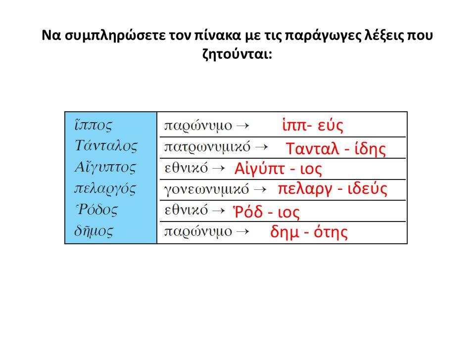 Να συμπληρώσετε τον πίνακα με τις παράγωγες λέξεις που ζητούνται: εύς Τανταλ - ίδης Αἰγύπτ - ιος πελαργ - ιδεύς Ῥόδ - ιος δημ - ότης ἱππ-