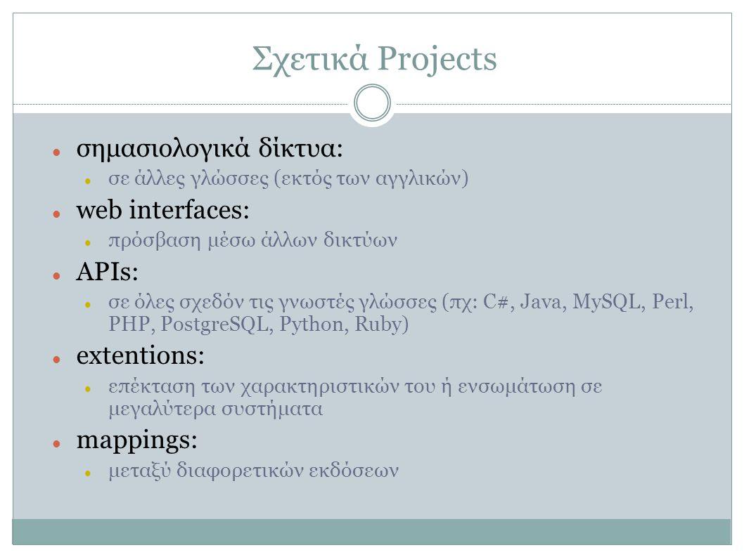 Σχετικά Projects σημασιολογικά δίκτυα: σε άλλες γλώσσες (εκτός των αγγλικών) web interfaces: πρόσβαση μέσω άλλων δικτύων APIs: σε όλες σχεδόν τις γνωσ