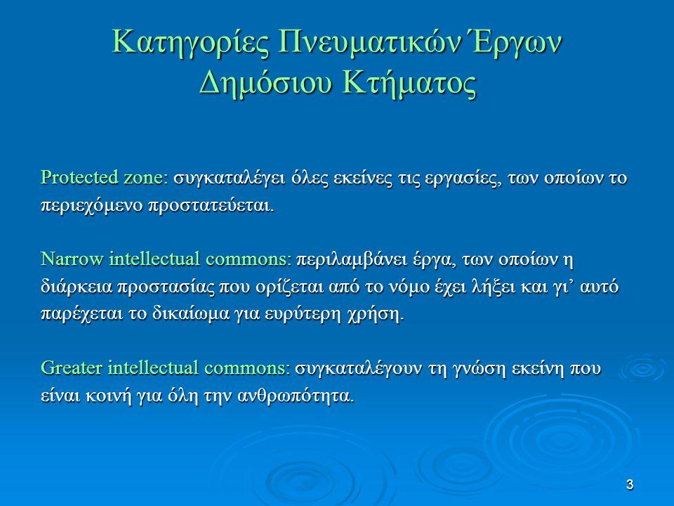 4 Ανοικτή Πρόσβαση - Ορισμός «Υπάρχουν πολλές βαθμίδες και είδη, ευρείας και πιο εύκολης πρόσβασης στην υπάρχουσα βιβλιογραφία.
