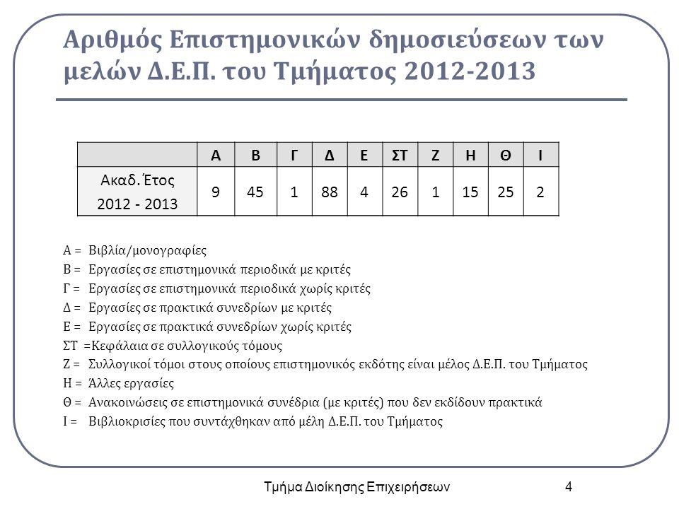 Αριθμός Επιστημονικών δημοσιεύσεων των μελών Δ.Ε.Π. του Τμήματος 2012-2013 Α =Βιβλία/μονογραφίες Β =Εργασίες σε επιστημονικά περιοδικά με κριτές Γ =Ερ
