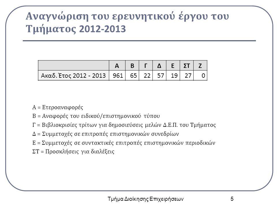 Αναγνώριση του ερευνητικού έργου του Τμήματος 2012-2013 Α = Ετεροαναφορές Β = Αναφορές του ειδικού/επιστημονικού τύπου Γ = Βιβλιοκρισίες τρίτων για δη