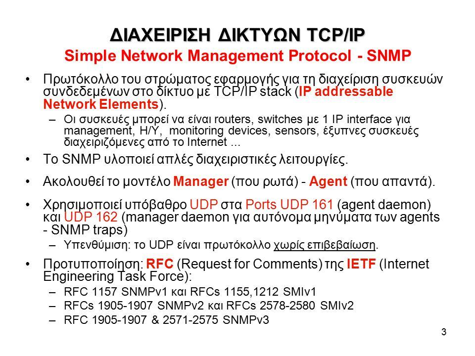 3 ΔΙΑΧΕΙΡΙΣΗ ΔΙΚΤΥΩΝ TCP/IP ΔΙΑΧΕΙΡΙΣΗ ΔΙΚΤΥΩΝ TCP/IP Simple Network Management Protocol - SNMP Πρωτόκολλο του στρώματος εφαρμογής για τη διαχείριση συσκευών συνδεδεμένων στο δίκτυο με TCP/IP stack (IP addressable Network Elements).