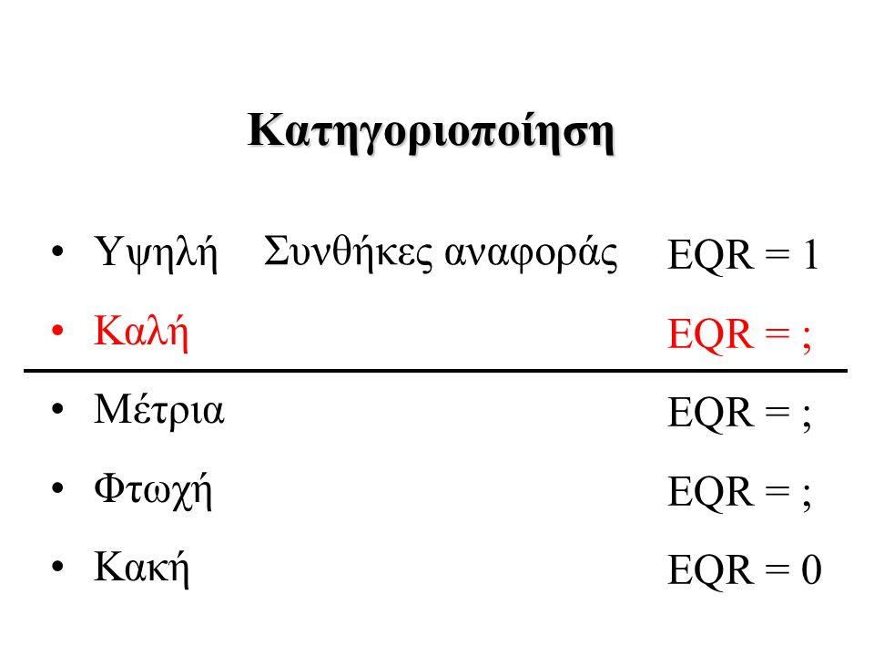 Κατηγοριοποίηση Υψηλή Καλή Μέτρια Φτωχή Κακή Συνθήκες αναφοράς EQR = 1 EQR = ; EQR = 0