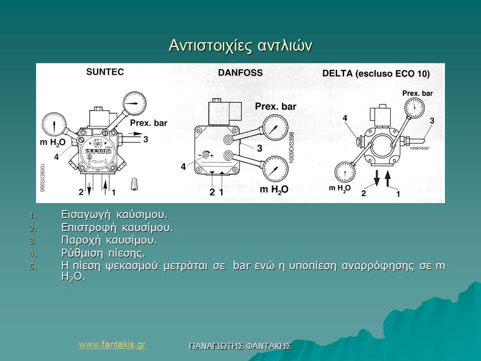 www.fantakis.gr ΠΑΝΑΓΙΩΤΗΣ ΦΑΝΤΑΚΗΣ Αντιστοιχίες αντλιών 1. Εισαγωγή καύσιμου. 2. Επιστροφή καυσίμου. 3. Παροχή καυσίμου. 4. Ρύθμιση πίεσης. 5. Η πίεσ