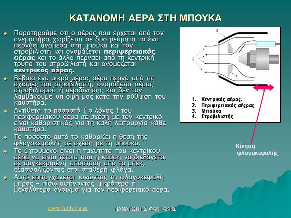 www.fantakis.gr ΠΑΝΑΓΙΩΤΗΣ ΦΑΝΤΑΚΗΣ ΚΑΤΑΝΟΜΗ ΑΕΡΑ ΣΤΗ ΜΠΟΥΚΑ  Παρατηρούμε ότι ο αέρας που έρχεται από τον ανεμιστήρα χωρίζεται σε δυο ρεύματα το ένα
