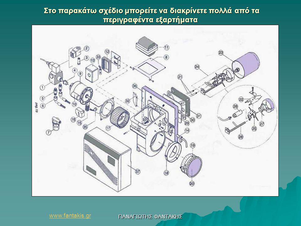 www.fantakis.gr ΠΑΝΑΓΙΩΤΗΣ ΦΑΝΤΑΚΗΣ Στο παρακάτω σχέδιο μπορείτε να διακρίνετε πολλά από τα περιγραφέντα εξαρτήματα Στο παρακάτω σχέδιο μπορείτε να δι