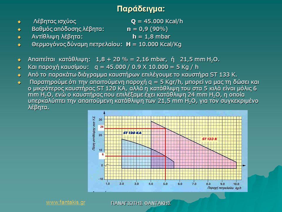 www.fantakis.gr ΠΑΝΑΓΙΩΤΗΣ ΦΑΝΤΑΚΗΣΠαράδειγμα:  Λέβητας ισχύος Q = 45.000 Kcal/h  Βαθμός απόδοσης λέβητα: n = 0,9 (90%)  Αντίθλιψη λέβητα: h = 1,8