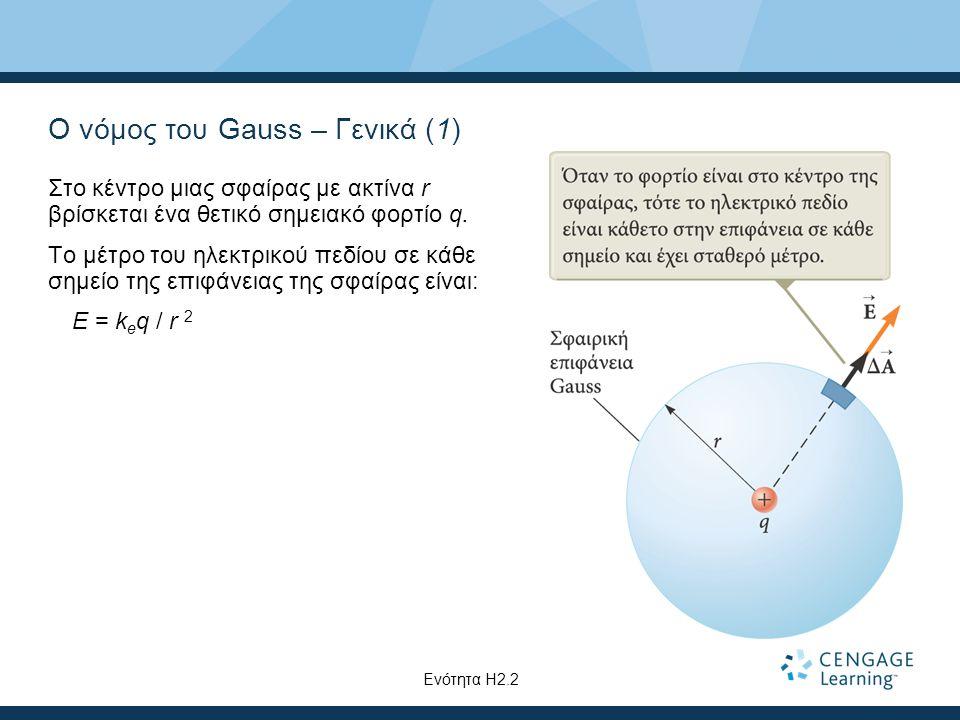 Ο νόμος του Gauss – Γενικά (1) Στο κέντρο μιας σφαίρας με ακτίνα r βρίσκεται ένα θετικό σημειακό φορτίο q. Το μέτρο του ηλεκτρικού πεδίου σε κάθε σημε
