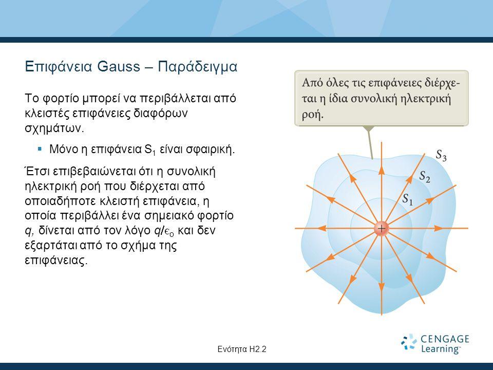 Eπιφάνεια Gauss – Παράδειγμα Το φορτίο μπορεί να περιβάλλεται από κλειστές επιφάνειες διαφόρων σχημάτων.  Μόνο η επιφάνεια S 1 είναι σφαιρική. Έτσι ε