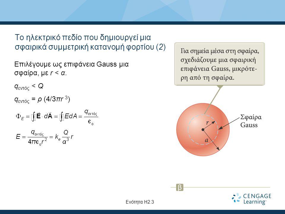 Το ηλεκτρικό πεδίο που δημιουργεί μια σφαιρικά συμμετρική κατανομή φορτίου (2) Επιλέγουμε ως επιφάνεια Gauss μια σφαίρα, με r < α. q εντός < Q q εντός
