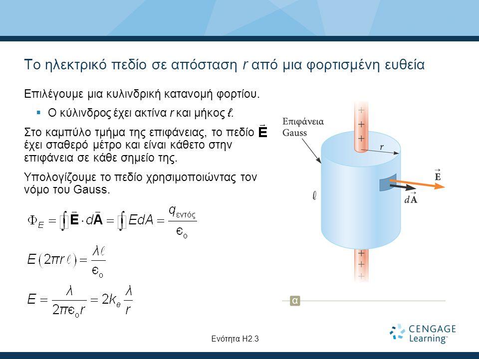 Το ηλεκτρικό πεδίο σε απόσταση r από μια φορτισμένη ευθεία Επιλέγουμε μια κυλινδρική κατανομή φορτίου.  Ο κύλινδρος έχει ακτίνα r και μήκος ℓ. Στο κα