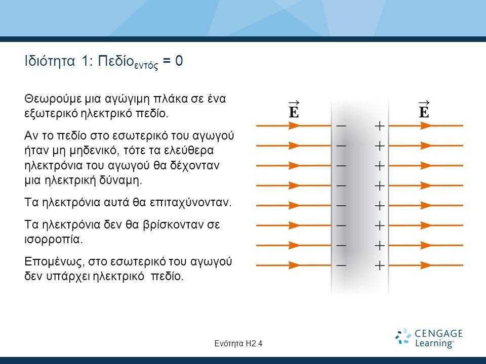 Ιδιότητα 1: Πεδίο εντός = 0 Θεωρούμε μια αγώγιμη πλάκα σε ένα εξωτερικό ηλεκτρικό πεδίο. Αν το πεδίο στο εσωτερικό του αγωγού ήταν μη μηδενικό, τότε τ